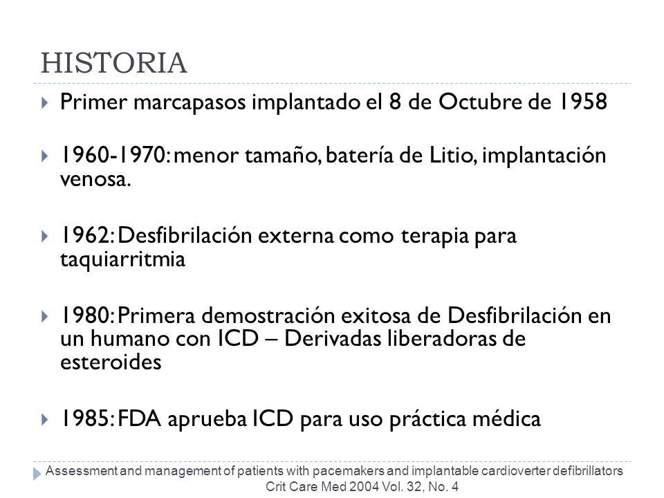 HISTORIA Primer marcapasos implantado el 8 de Octubre de 1958 1960-1970: menor tamaño, batería de Litio, implantación venosa. 1962: Desfibrilación ext