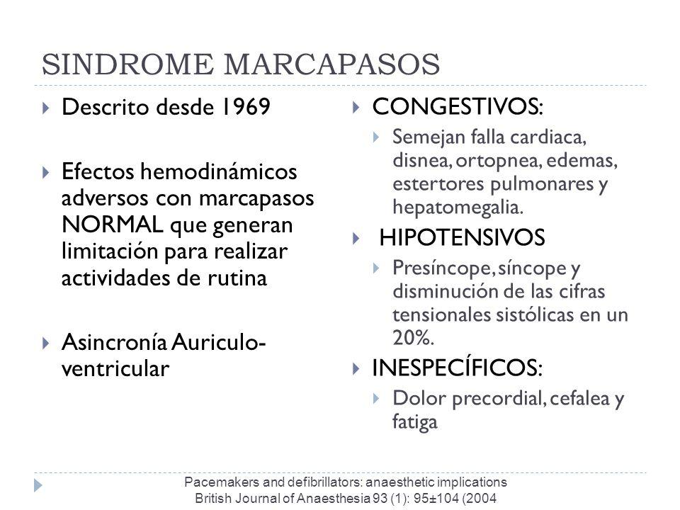 SINDROME MARCAPASOS Descrito desde 1969 Efectos hemodinámicos adversos con marcapasos NORMAL que generan limitación para realizar actividades de rutin