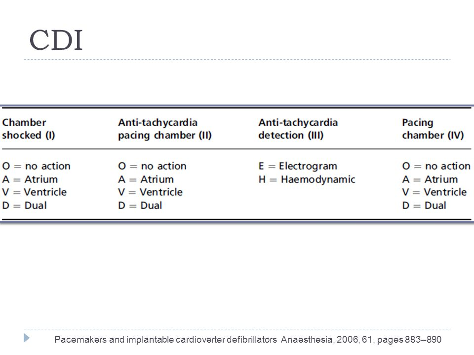 CDI Pacemakers and implantable cardioverter defibrillators Anaesthesia, 2006, 61, pages 883–890
