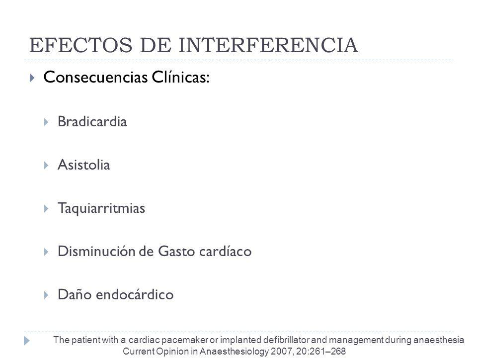 EFECTOS DE INTERFERENCIA Consecuencias Clínicas: Bradicardia Asistolia Taquiarritmias Disminución de Gasto cardíaco Daño endocárdico The patient with