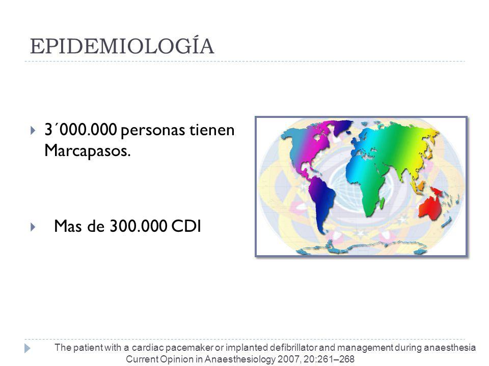 EPIDEMIOLOGÍA 3´000.000 personas tienen Marcapasos. Mas de 300.000 CDI The patient with a cardiac pacemaker or implanted defibrillator and management