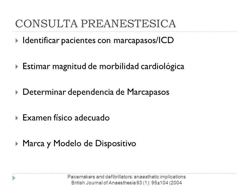 CONSULTA PREANESTESICA Identificar pacientes con marcapasos/ICD Estimar magnitud de morbilidad cardiológica Determinar dependencia de Marcapasos Exame