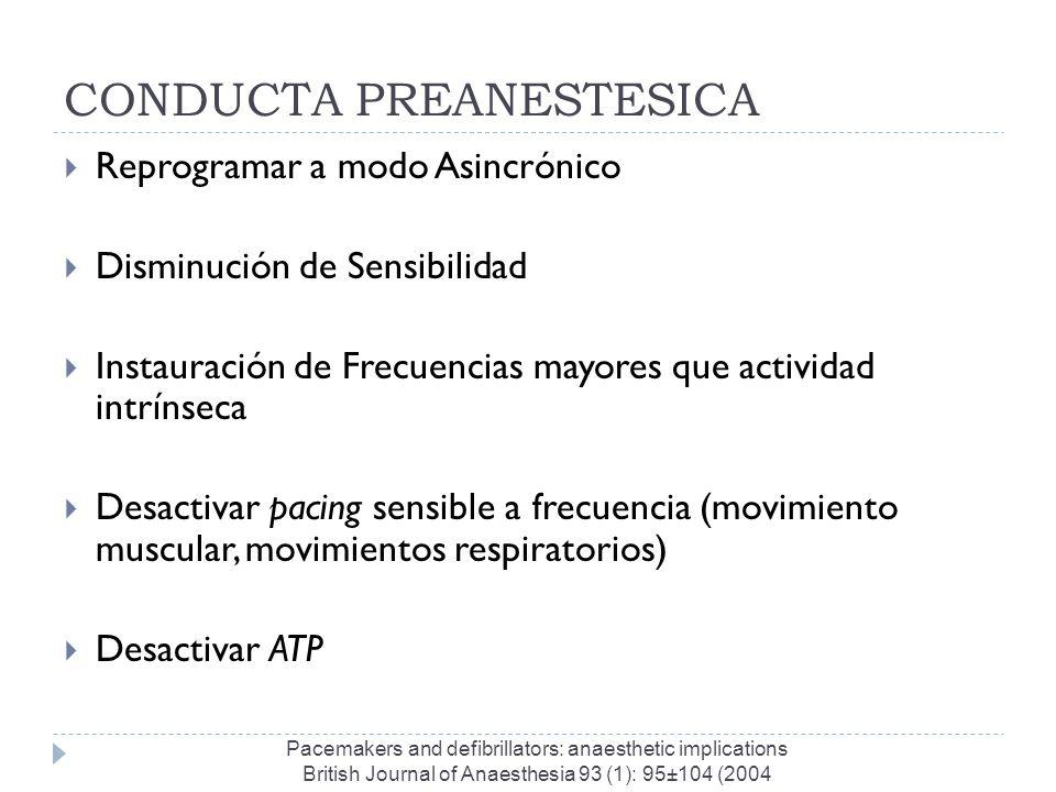 CONDUCTA PREANESTESICA Reprogramar a modo Asincrónico Disminución de Sensibilidad Instauración de Frecuencias mayores que actividad intrínseca Desacti