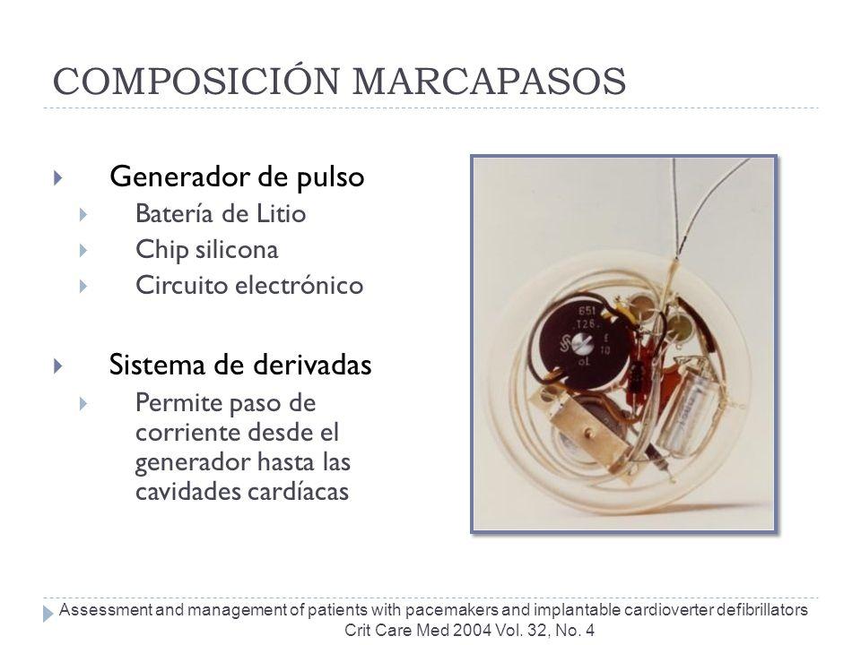COMPOSICIÓN MARCAPASOS Generador de pulso Batería de Litio Chip silicona Circuito electrónico Sistema de derivadas Permite paso de corriente desde el