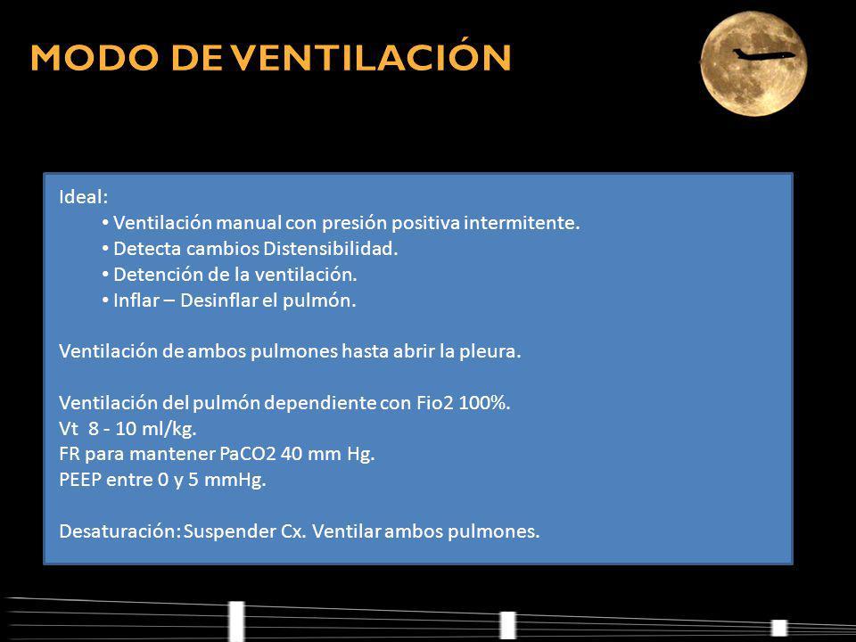 Ideal: Ventilación manual con presión positiva intermitente.