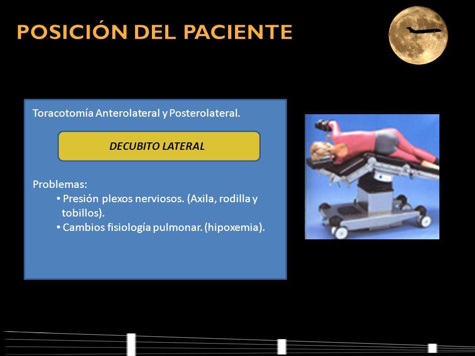 Toracotomía Anterolateral y Posterolateral.Problemas: Presión plexos nerviosos.