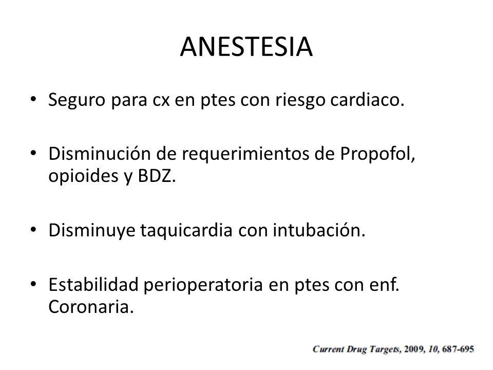 ANESTESIA Seguro para cx en ptes con riesgo cardiaco. Disminución de requerimientos de Propofol, opioides y BDZ. Disminuye taquicardia con intubación.