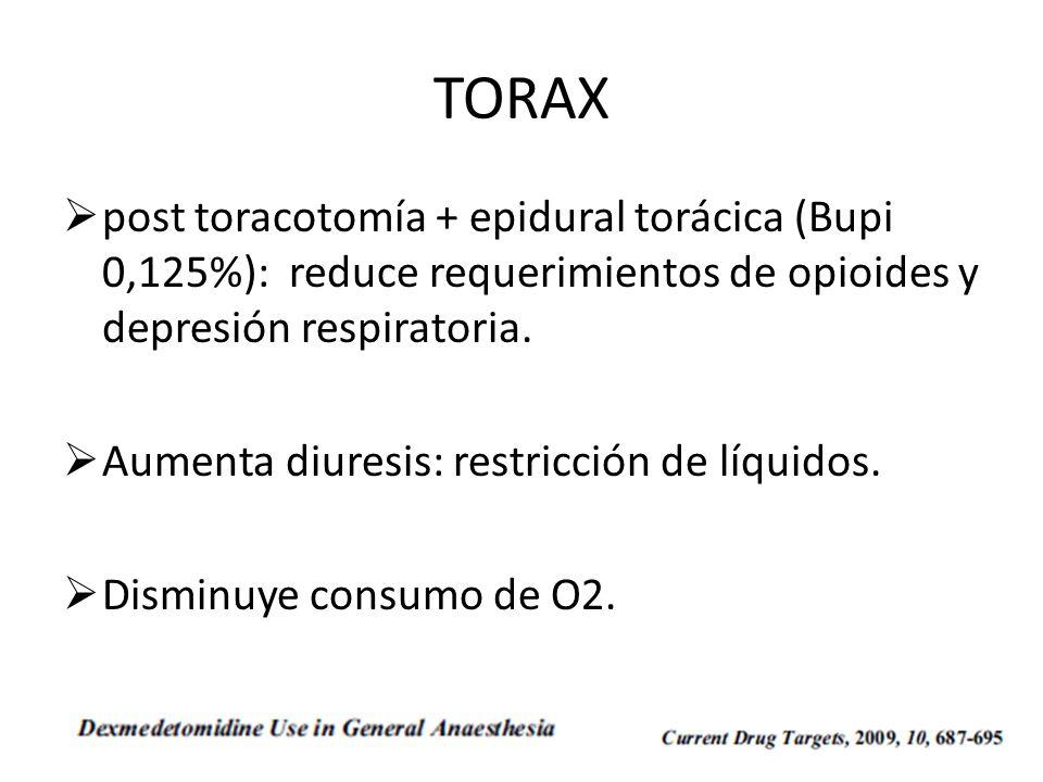 TORAX post toracotomía + epidural torácica (Bupi 0,125%): reduce requerimientos de opioides y depresión respiratoria. Aumenta diuresis: restricción de