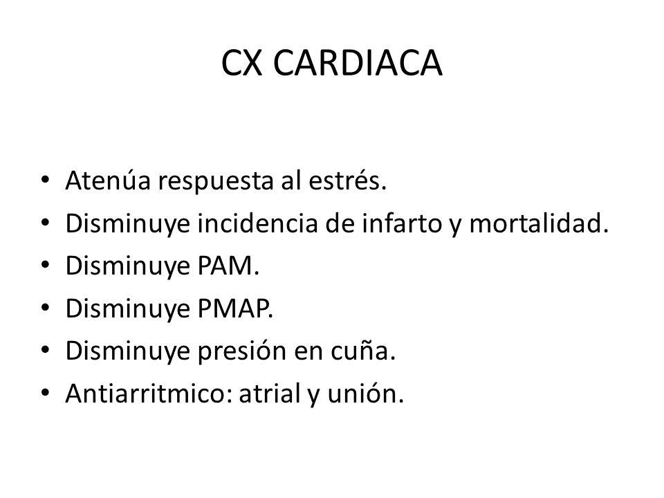 CX CARDIACA Atenúa respuesta al estrés. Disminuye incidencia de infarto y mortalidad. Disminuye PAM. Disminuye PMAP. Disminuye presión en cuña. Antiar