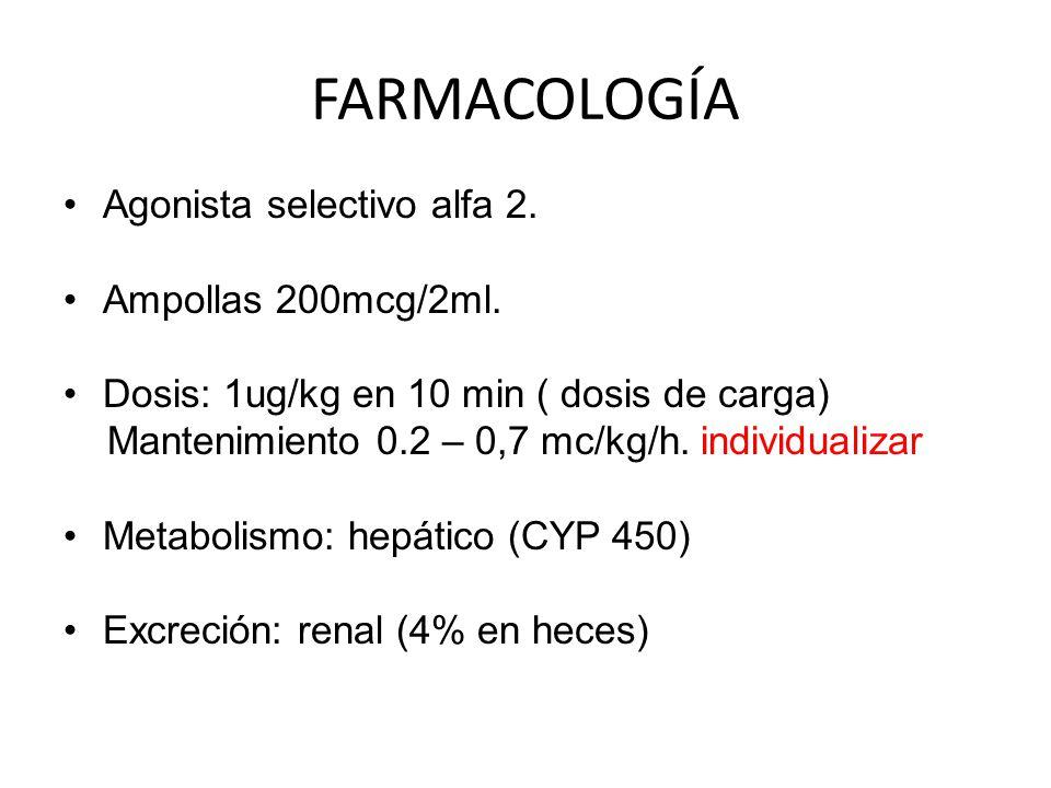 FARMACOLOGÍA Agonista selectivo alfa 2. Ampollas 200mcg/2ml. Dosis: 1ug/kg en 10 min ( dosis de carga) Mantenimiento 0.2 – 0,7 mc/kg/h. individualizar