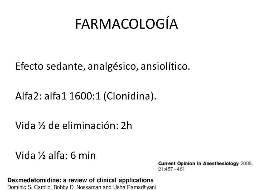 FARMACOLOGÍA Inicio de acción 15 min.Concentraciones pico: 1 h (infusión continua).
