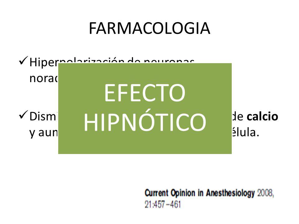 FARMACOLOGIA Hiperpolarización de neuronas noradrenérgicas en locus ceruleus. Disminuye AMPc, disminuye entrada de calcio y aumenta entrada de potasio
