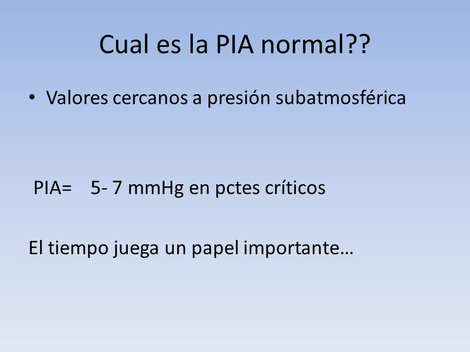 Cual es la PIA normal?? Valores cercanos a presión subatmosférica PIA= 5- 7 mmHg en pctes críticos El tiempo juega un papel importante…