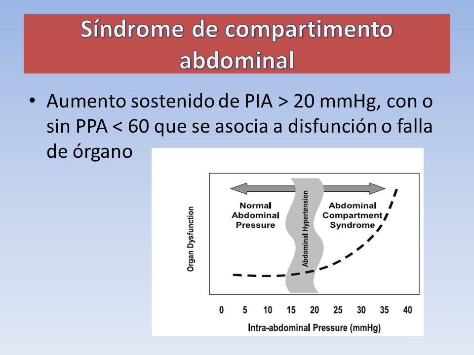 Aumento sostenido de PIA > 20 mmHg, con o sin PPA < 60 que se asocia a disfunción o falla de órgano