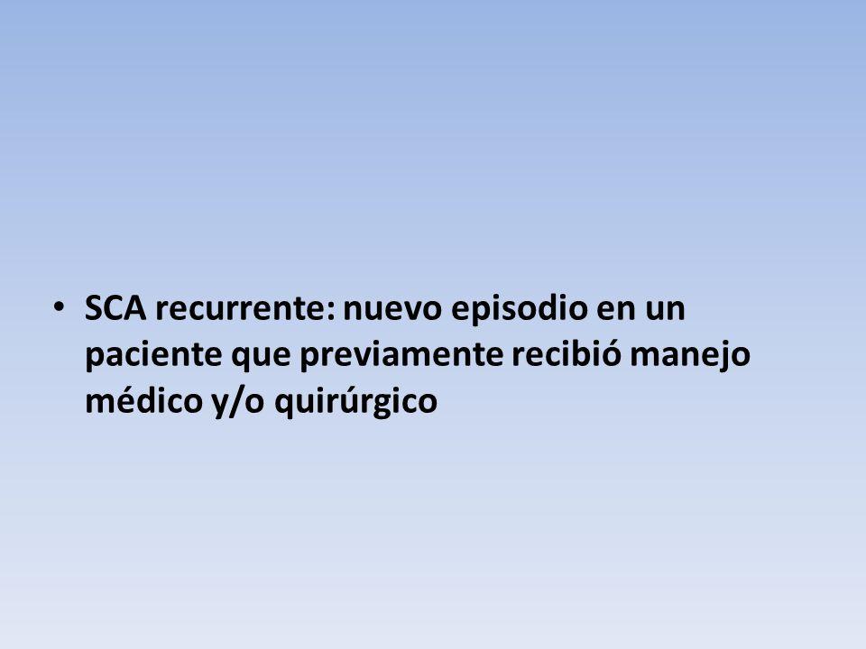 SCA recurrente: nuevo episodio en un paciente que previamente recibió manejo médico y/o quirúrgico