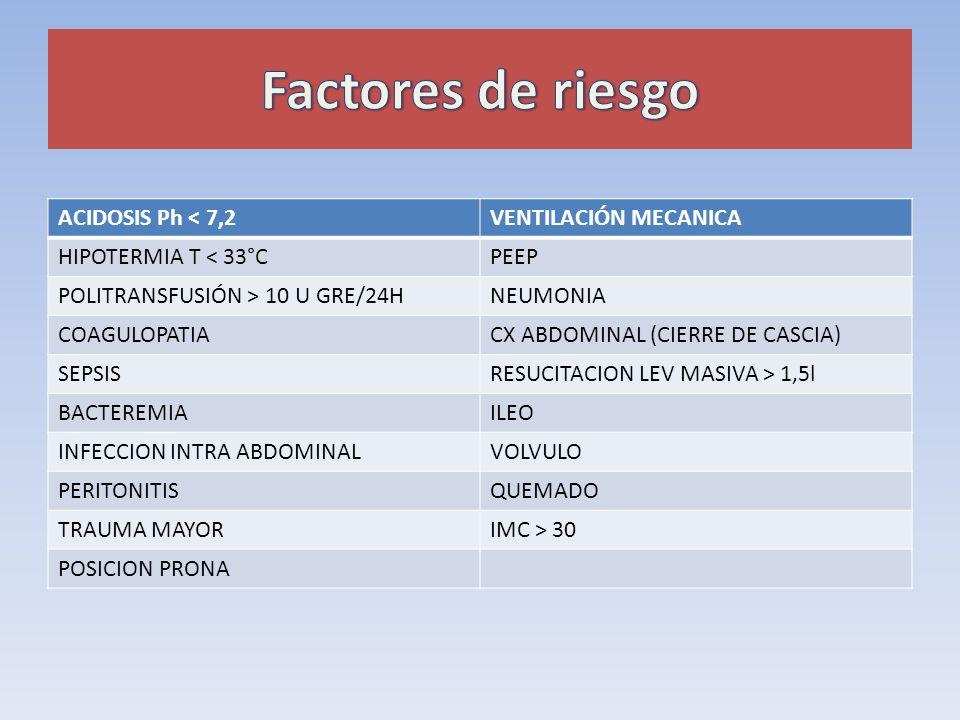 ACIDOSIS Ph < 7,2VENTILACIÓN MECANICA HIPOTERMIA T < 33°CPEEP POLITRANSFUSIÓN > 10 U GRE/24HNEUMONIA COAGULOPATIACX ABDOMINAL (CIERRE DE CASCIA) SEPSI