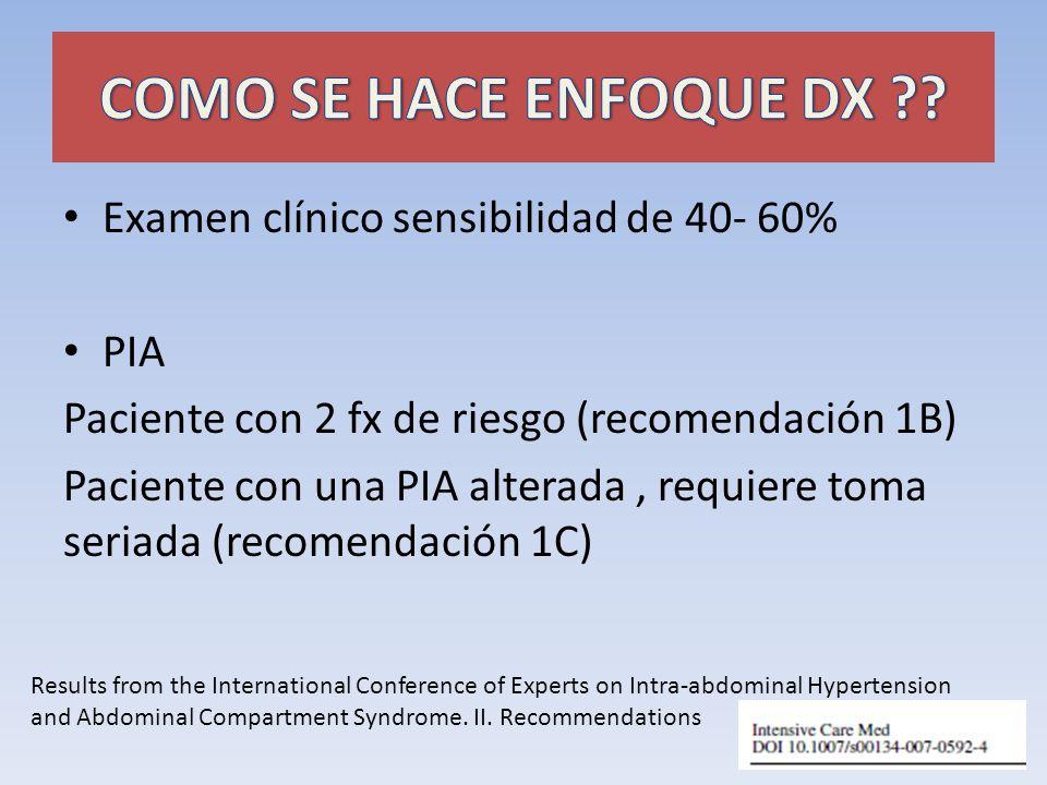 Examen clínico sensibilidad de 40- 60% PIA Paciente con 2 fx de riesgo (recomendación 1B) Paciente con una PIA alterada, requiere toma seriada (recome