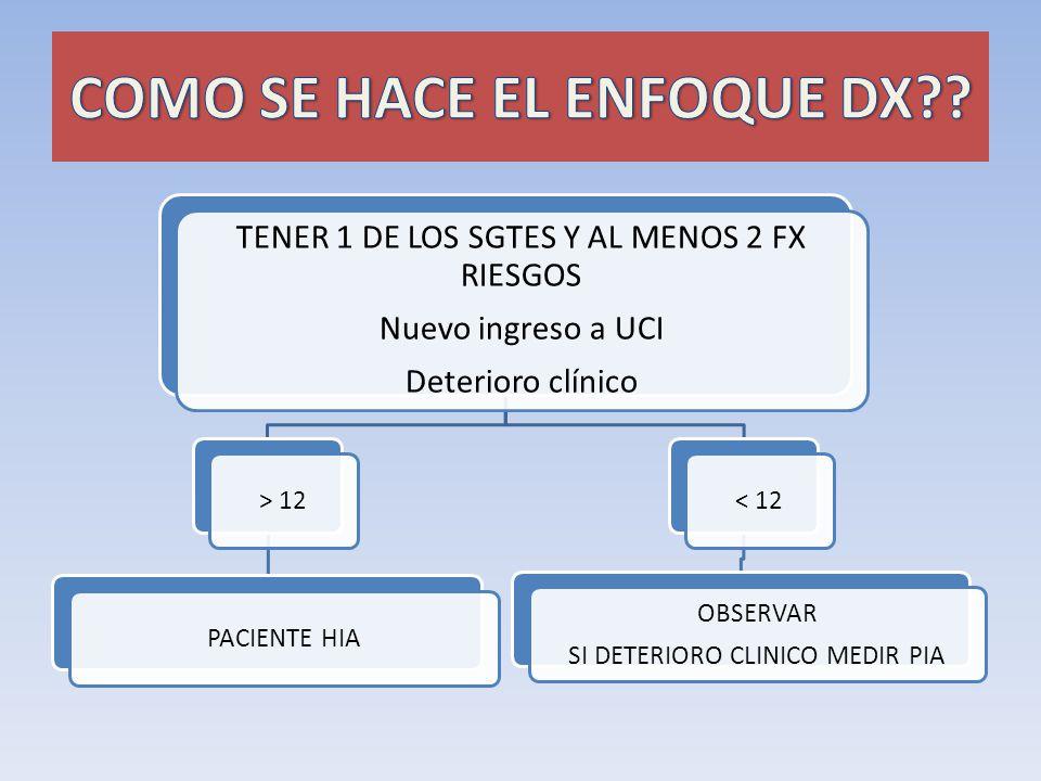 TENER 1 DE LOS SGTES Y AL MENOS 2 FX RIESGOS Nuevo ingreso a UCI Deterioro clínico > 12PACIENTE HIA< 12 OBSERVAR SI DETERIORO CLINICO MEDIR PIA