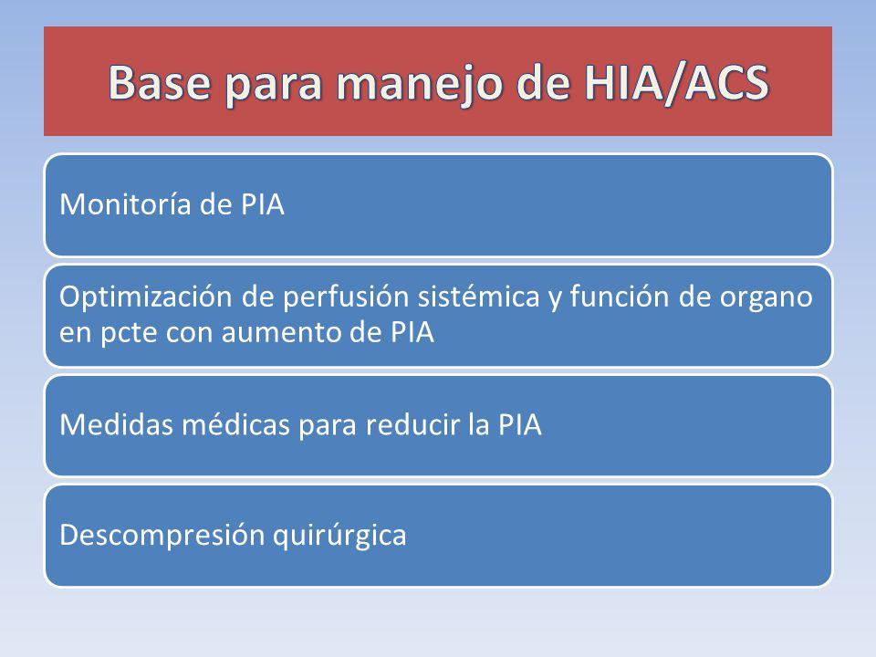 Monitoría de PIA Optimización de perfusión sistémica y función de organo en pcte con aumento de PIA Medidas médicas para reducir la PIADescompresión q