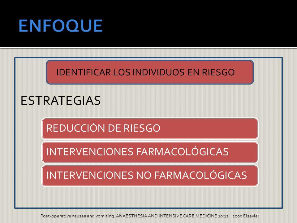 ESTRATEGIAS IDENTIFICAR LOS INDIVIDUOS EN RIESGO REDUCCIÓN DE RIESGOINTERVENCIONES FARMACOLÓGICASINTERVENCIONES NO FARMACOLÓGICAS Post-operative nause