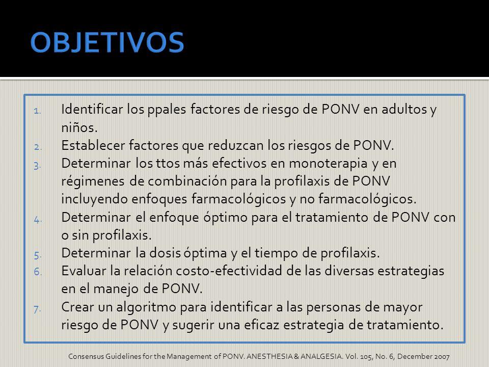 1. Identificar los ppales factores de riesgo de PONV en adultos y niños. 2. Establecer factores que reduzcan los riesgos de PONV. 3. Determinar los tt