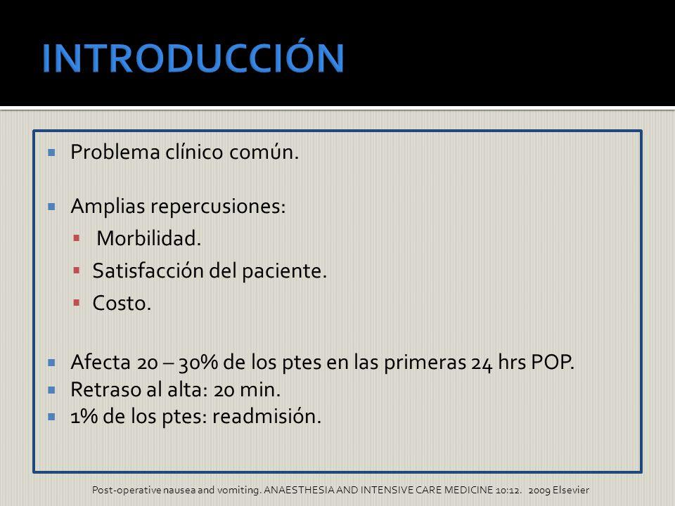 Problema clínico común. Amplias repercusiones: Morbilidad. Satisfacción del paciente. Costo. Afecta 20 – 30% de los ptes en las primeras 24 hrs POP. R