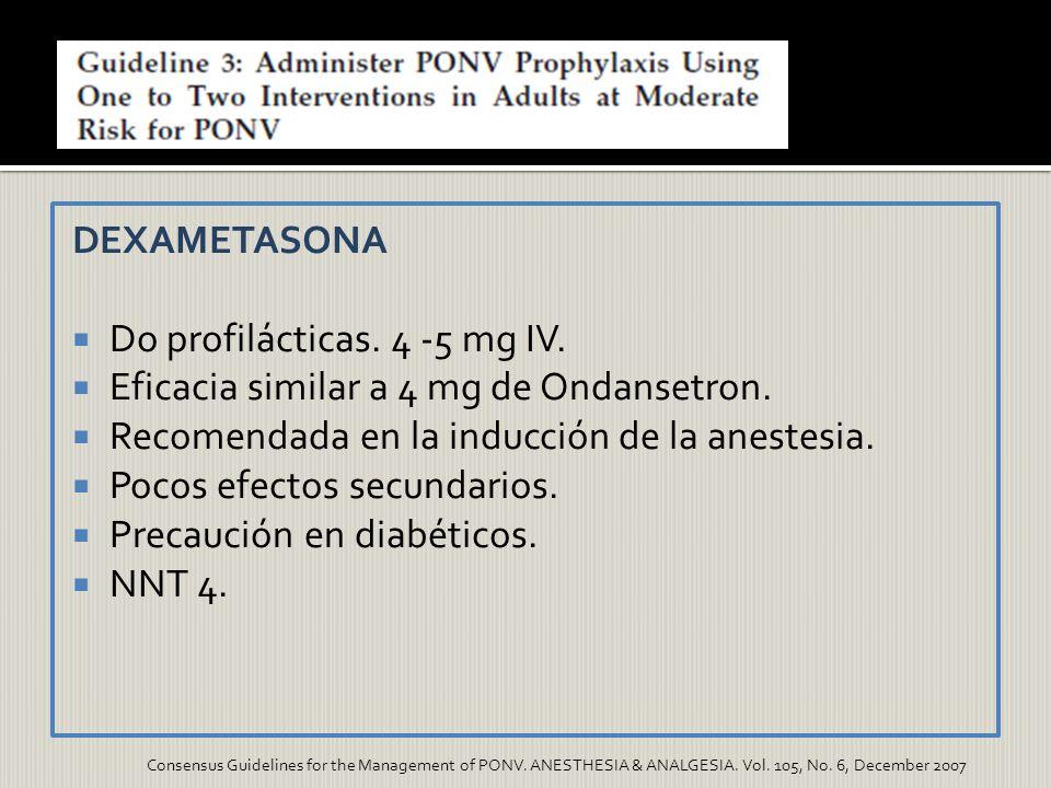 DEXAMETASONA Do profilácticas. 4 -5 mg IV. Eficacia similar a 4 mg de Ondansetron. Recomendada en la inducción de la anestesia. Pocos efectos secundar