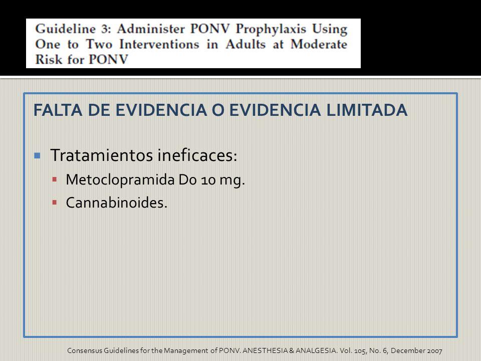 FALTA DE EVIDENCIA O EVIDENCIA LIMITADA Tratamientos ineficaces: Metoclopramida D0 10 mg. Cannabinoides. Consensus Guidelines for the Management of PO