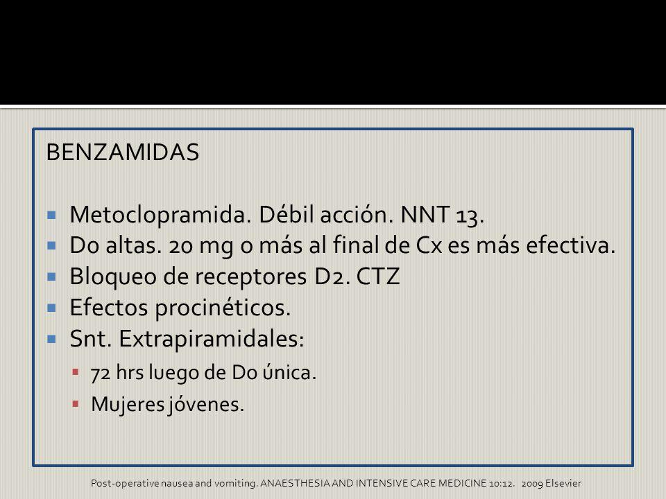 BENZAMIDAS Metoclopramida. Débil acción. NNT 13. D0 altas. 20 mg o más al final de Cx es más efectiva. Bloqueo de receptores D2. CTZ Efectos procinéti