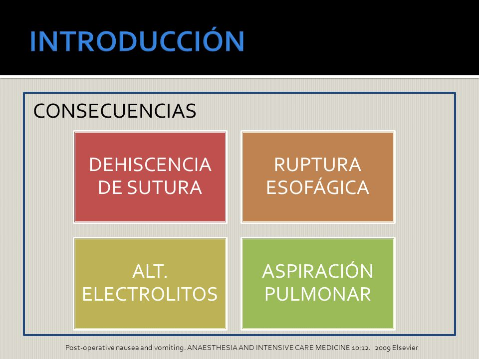 CONSECUENCIAS DEHISCENCIA DE SUTURA RUPTURA ESOFÁGICA ALT. ELECTROLITOS ASPIRACIÓN PULMONAR Post-operative nausea and vomiting. ANAESTHESIA AND INTENS