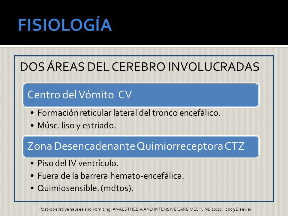 VARIOS NEUROTRANSMISORES INVOLUCRADOS HISTAMINA H1 DOPAMINA D2 SEROTONINA 5 – HT3 ACETILCOLINA Muscarinicos.