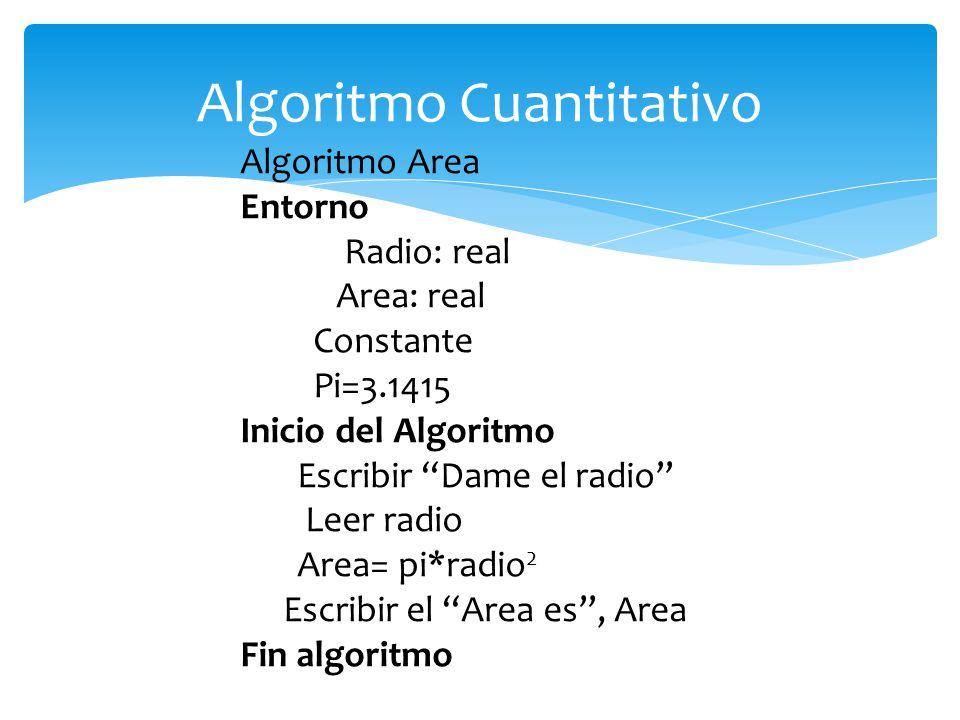 Algoritmo Area Entorno Radio: real Area: real Constante Pi=3.1415 Inicio del Algoritmo Escribir Dame el radio Leer radio Area= pi*radio 2 Escribir el