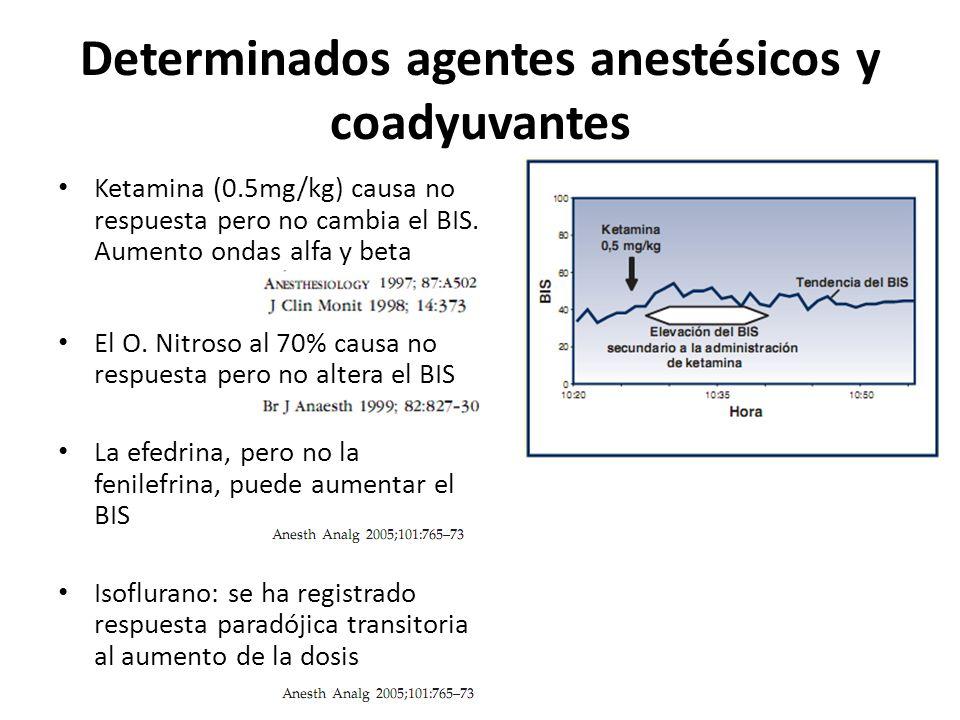 Determinados agentes anestésicos y coadyuvantes Ketamina (0.5mg/kg) causa no respuesta pero no cambia el BIS.