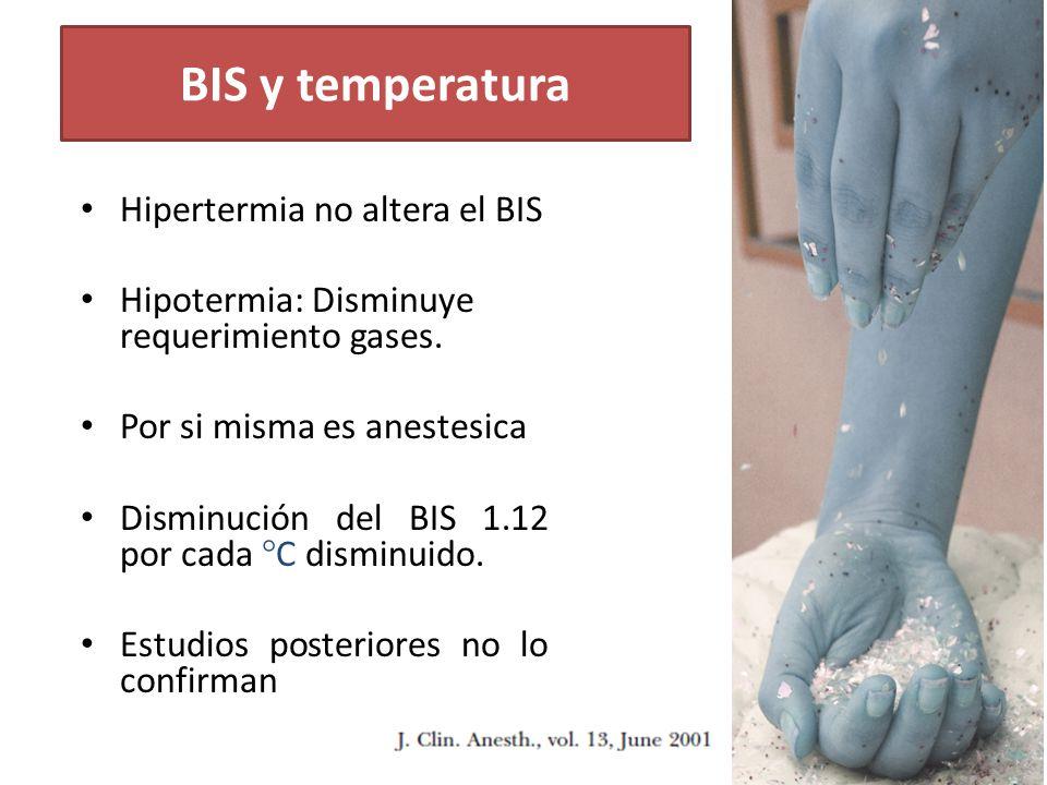BIS y temperatura Hipertermia no altera el BIS Hipotermia: Disminuye requerimiento gases.