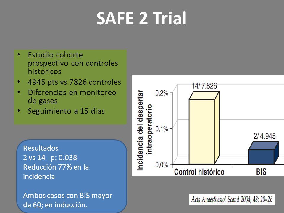 SAFE 2 Trial Estudio cohorte prospectivo con controles historicos 4945 pts vs 7826 controles Diferencias en monitoreo de gases Seguimiento a 15 dias Resultados 2 vs 14 p: 0.038 Reducción 77% en la incidencia Ambos casos con BIS mayor de 60; en inducción.