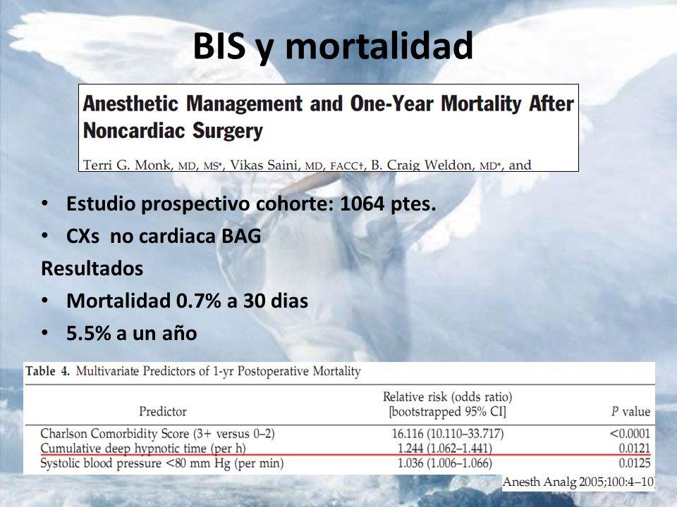 BIS y mortalidad Estudio prospectivo cohorte: 1064 ptes.