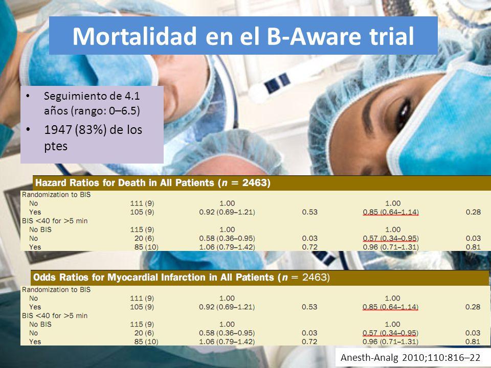 Mortalidad en el B-Aware trial Seguimiento de 4.1 años (rango: 0–6.5) 1947 (83%) de los ptes Anesth-Analg 2010;110:816–22