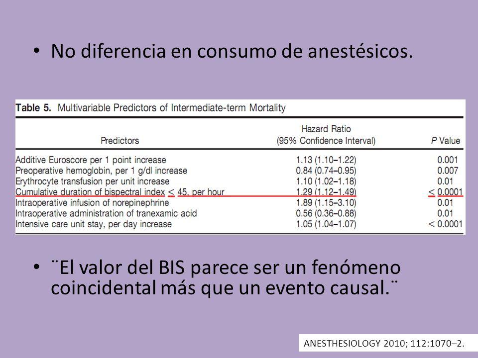 No diferencia en consumo de anestésicos.