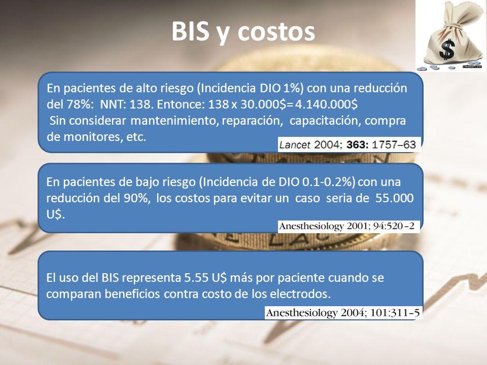 BIS y costos En pacientes de bajo riesgo (Incidencia de DIO 0.1-0.2%) con una reducción del 90%, los costos para evitar un caso seria de 55.000 U$.