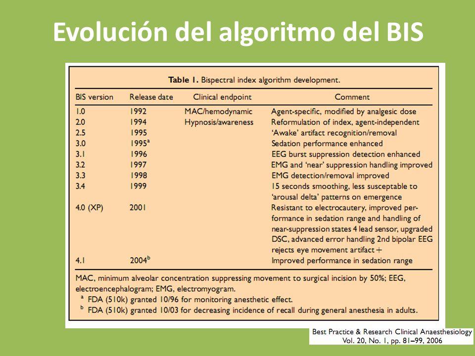 Evolución del algoritmo del BIS