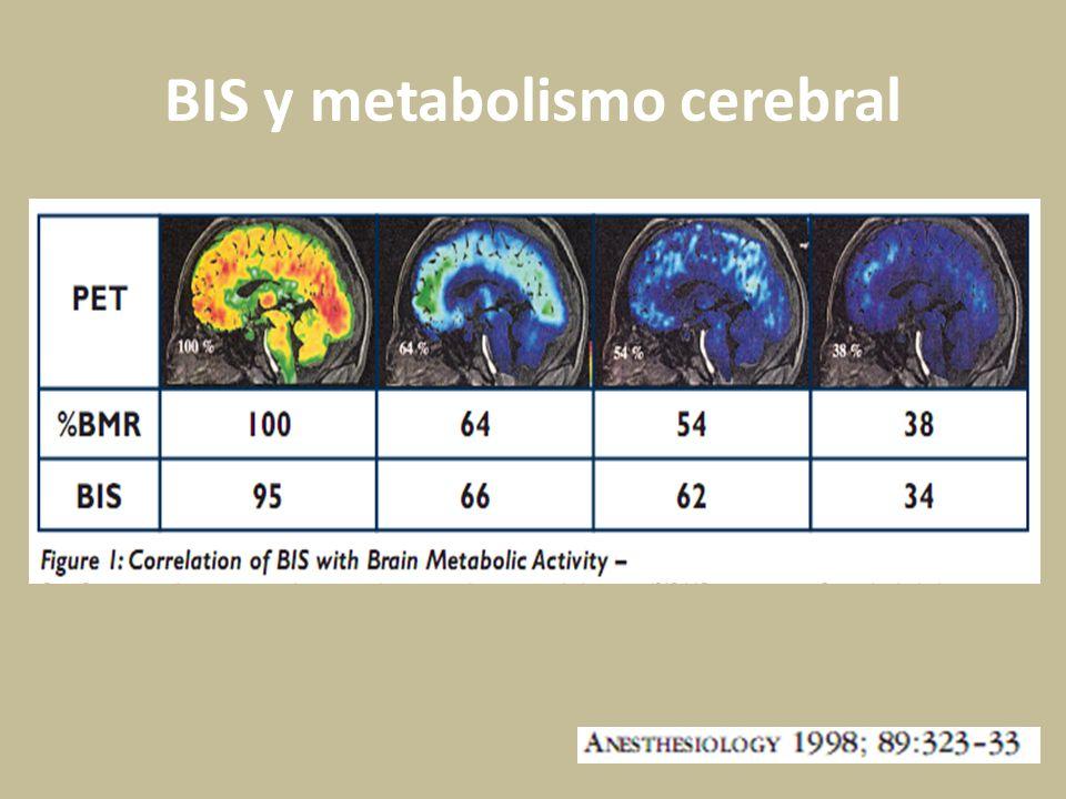 BIS y metabolismo cerebral