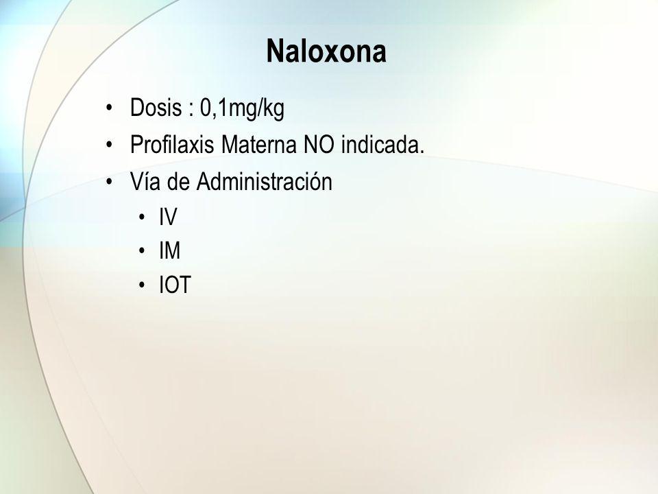 Naloxona Dosis : 0,1mg/kg Profilaxis Materna NO indicada. Vía de Administración IV IM IOT