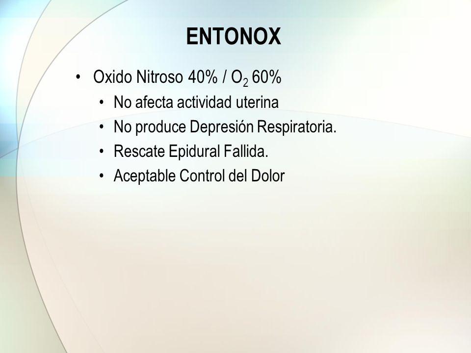 ENTONOX Oxido Nitroso 40% / O 2 60% No afecta actividad uterina No produce Depresión Respiratoria. Rescate Epidural Fallida. Aceptable Control del Dol