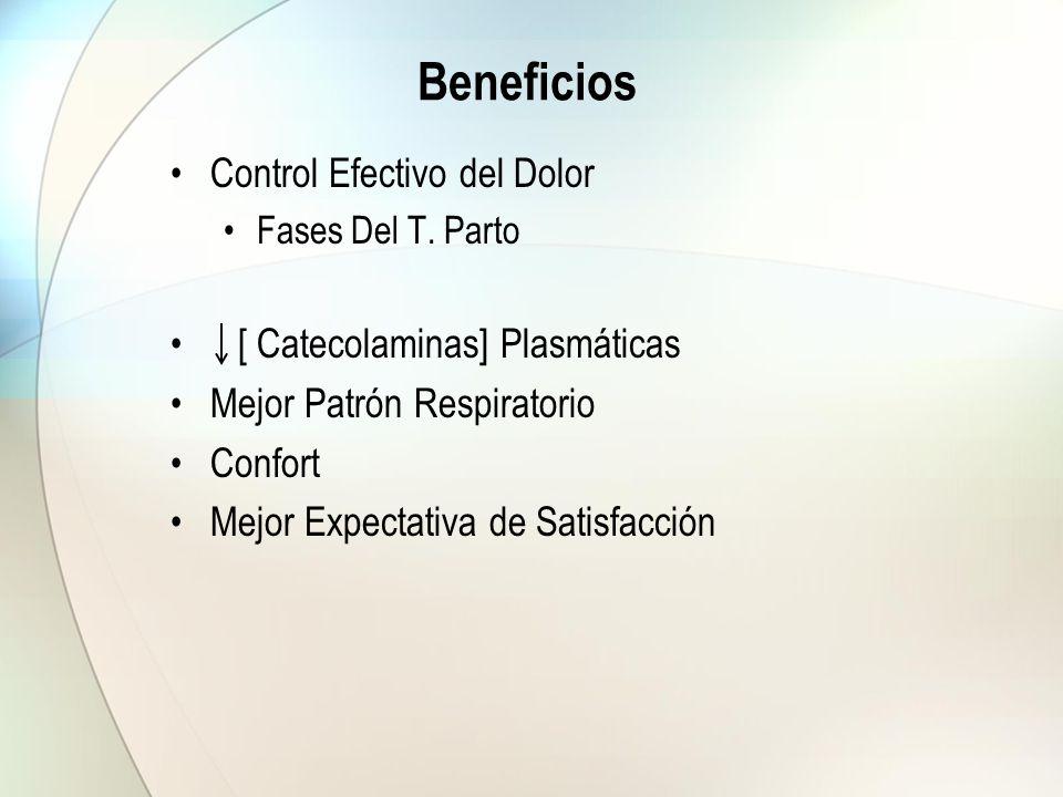 Beneficios Control Efectivo del Dolor Fases Del T. Parto [ Catecolaminas] Plasmáticas Mejor Patrón Respiratorio Confort Mejor Expectativa de Satisfacc
