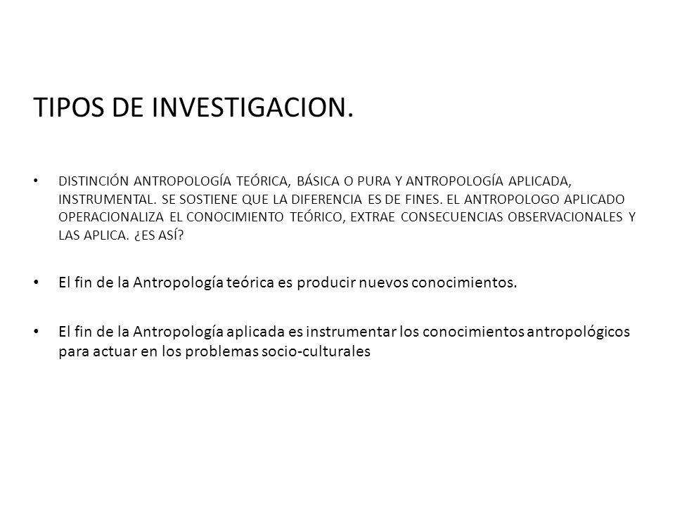 TIPOS DE INVESTIGACION.