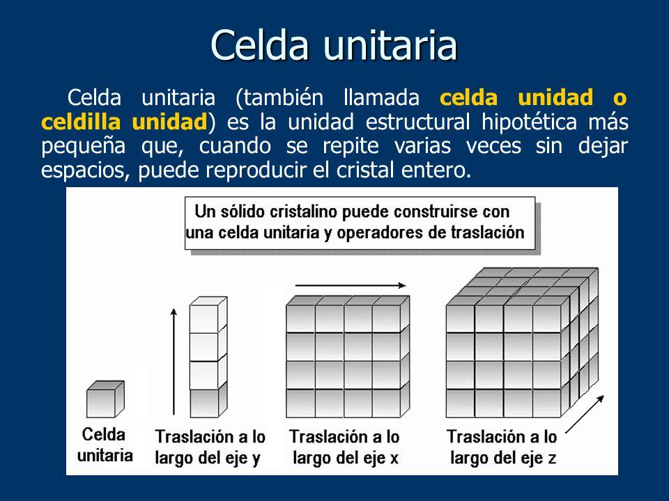 La celda unitaria viene definida por las longitudes de sus aristas: a, b, c, y los ángulos entre las aristas: α, β, γ.