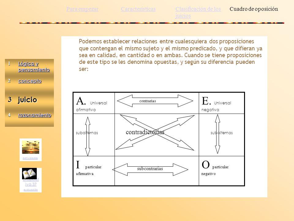 Actividades Diaposit iva 37 Diaposit iva 37 evaluación Podemos establecer relaciones entre cualesquiera dos proposiciones que contengan el mismo sujet