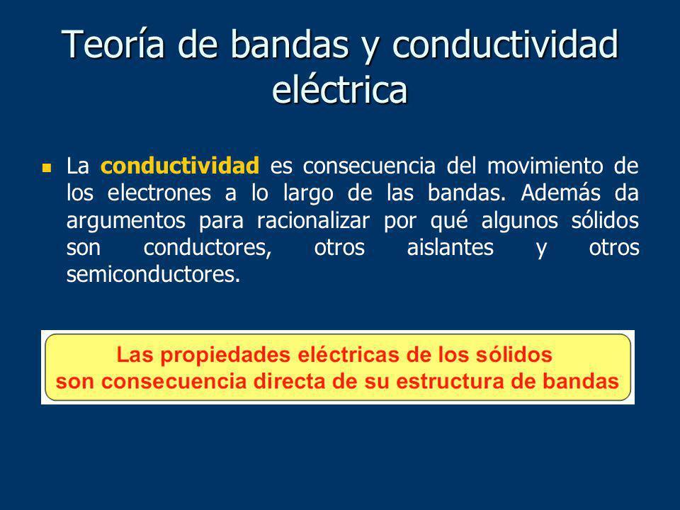 Teoría de bandas y conductividad eléctrica La conductividad es consecuencia del movimiento de los electrones a lo largo de las bandas. Además da argum