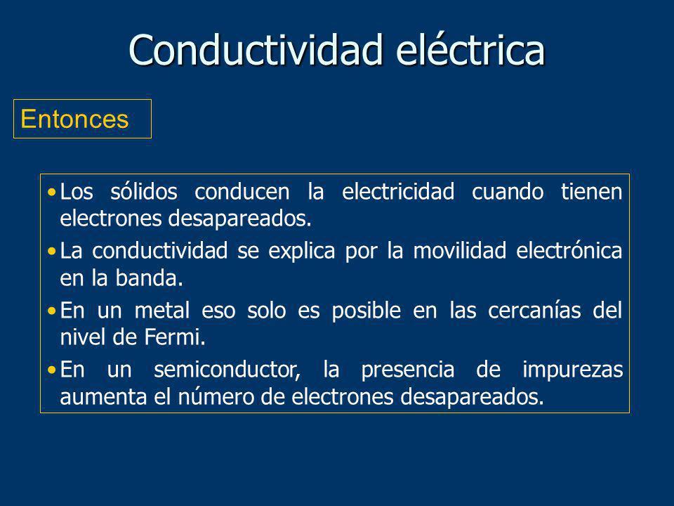 Los sólidos conducen la electricidad cuando tienen electrones desapareados. La conductividad se explica por la movilidad electrónica en la banda. En u
