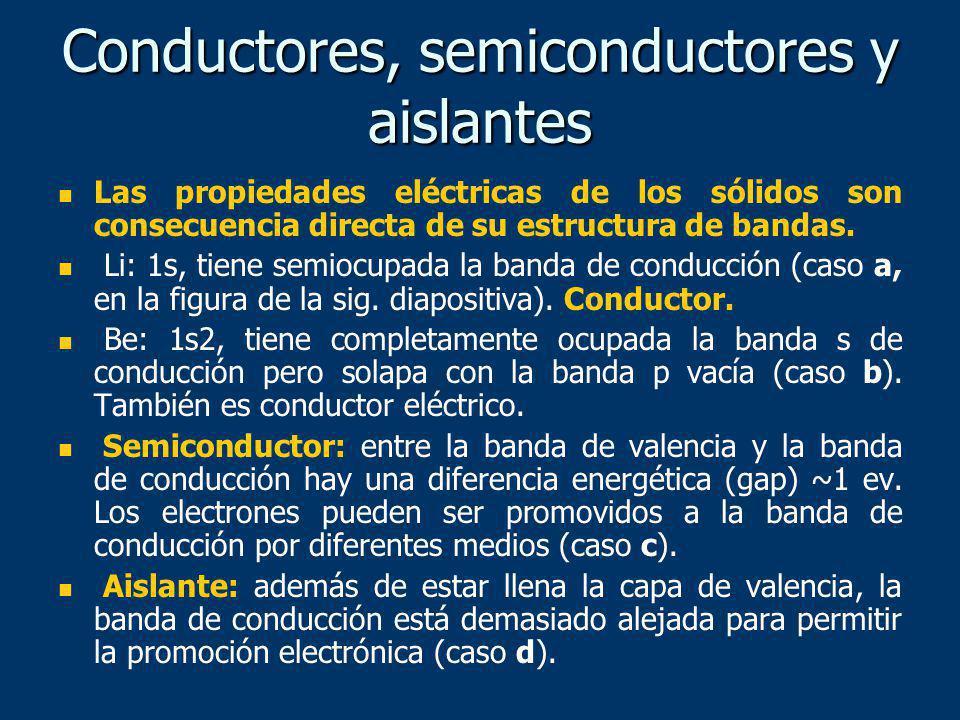 Las propiedades eléctricas de los sólidos son consecuencia directa de su estructura de bandas. Li: 1s, tiene semiocupada la banda de conducción (caso